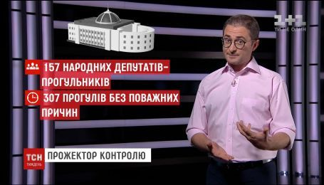 Волю Сенцову, депутатські прогули, підготовка до футбольного вікенду – найцікавіші події тижня