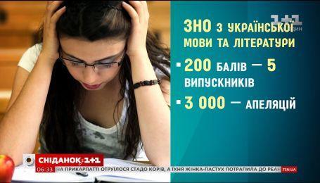 24 травня випускники складають ЗНО з української мови та літератури