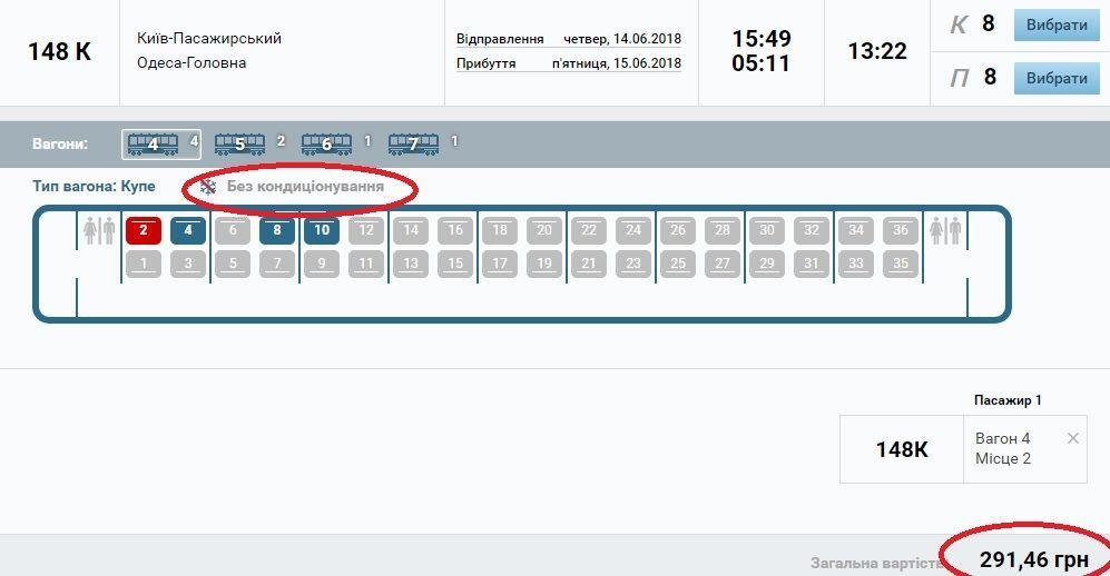 онлайн-продаж квитків Укрзалізниці