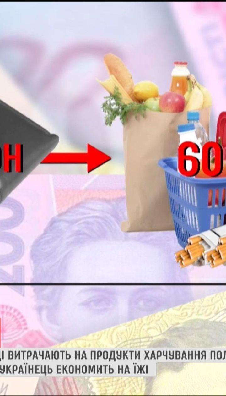 Українці витрачають на продукти харчування половину своєї заробітної плати
