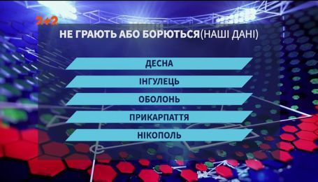 Які команди взялися боротися із організацією матчів з фіксованим результатом