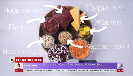Каким должно быть питание для мужчин - диетолог-консультант