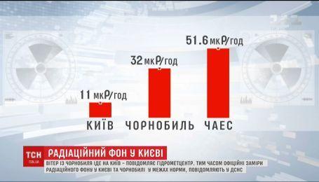 Официальные замеры радиационного фона в Киеве и Чернобыле - в пределах нормы