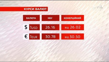 Украинцы получили рекордное количество теплых кредитов - экономические новости