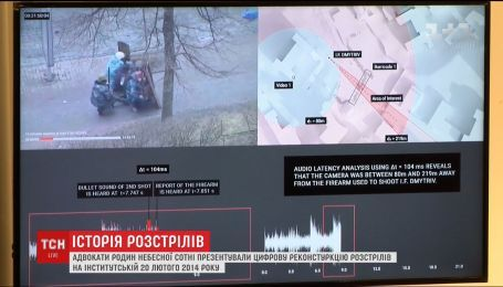 Американские эксперты представили цифровую реконструкцию расстрелов на Майдане 20 февраля