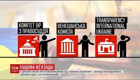 Во втором законе о Антикоррупционном суде появилось уточнение о апелляции