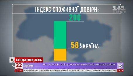 В Украине снизился индекс потребительского доверия
