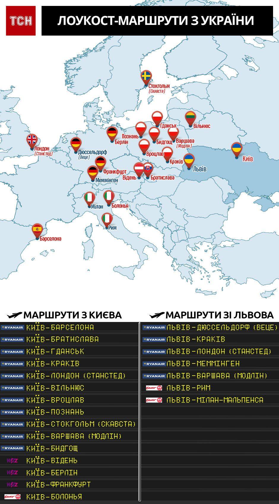 нові рейси лоукостерів з України, 26 червня, інфографіка