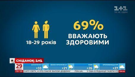 Что мешает украинцам следить за своим здоровьем