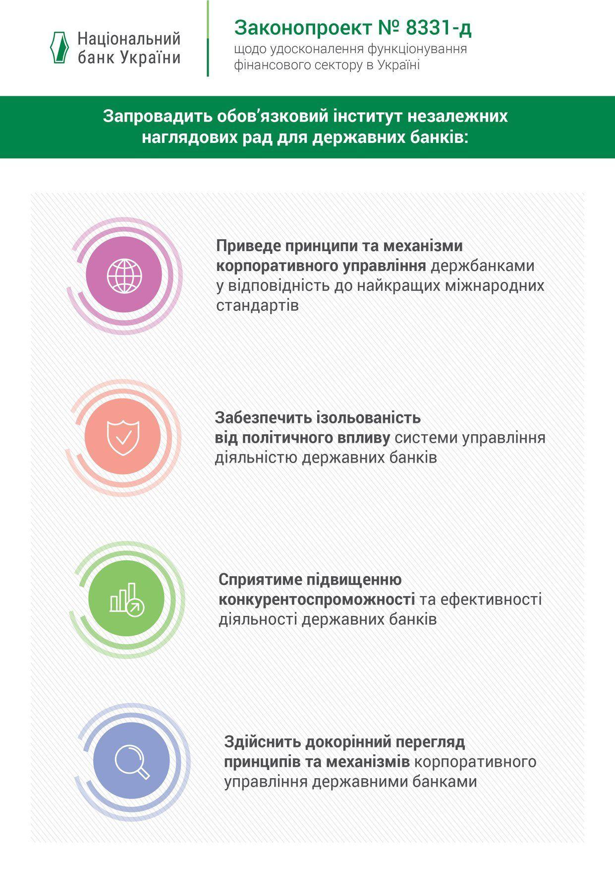 державні банки_1