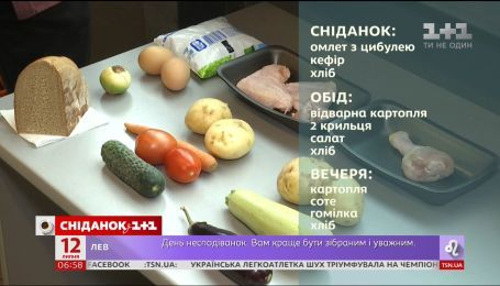 """Эксперимент """"Сніданку"""": хватит ли 54 гривны, чтобы питаться сутки"""