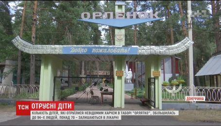 """Массовое отравление в детском лагере """"Орленок"""": установлена причина"""
