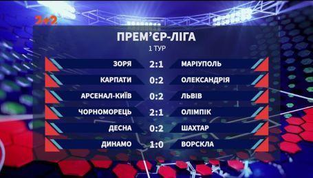 Чемпионат Украины: все результаты 1 тура сезона 2018/2019