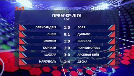 Чемпіонат України: всі результати 2 туру сезону 2018/2019