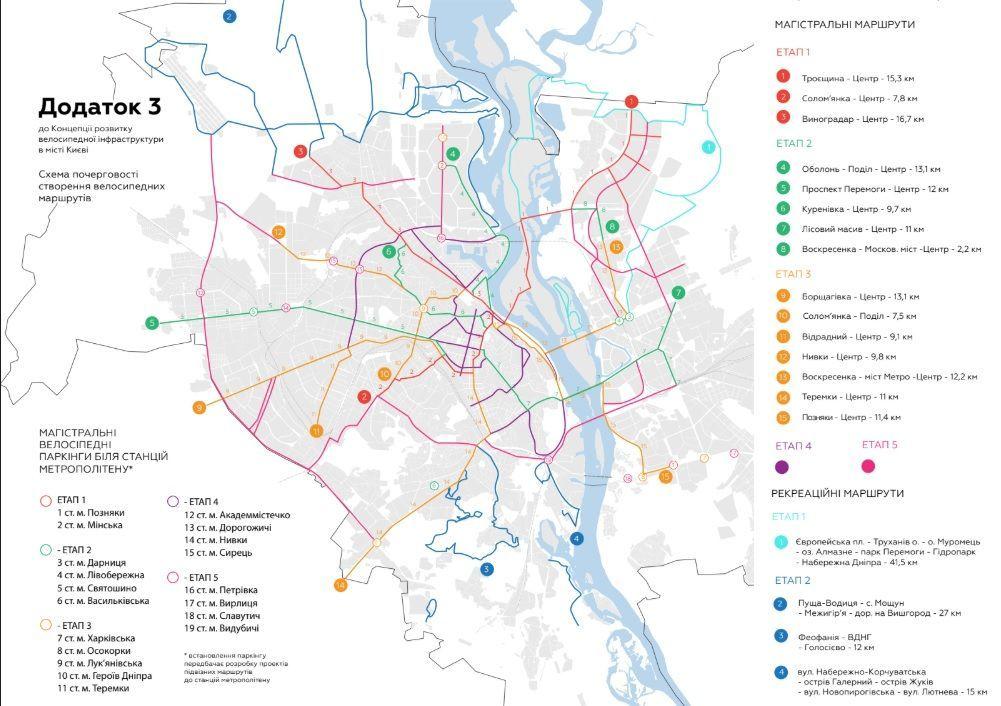 велосипедні доріжки, перелік вулиць