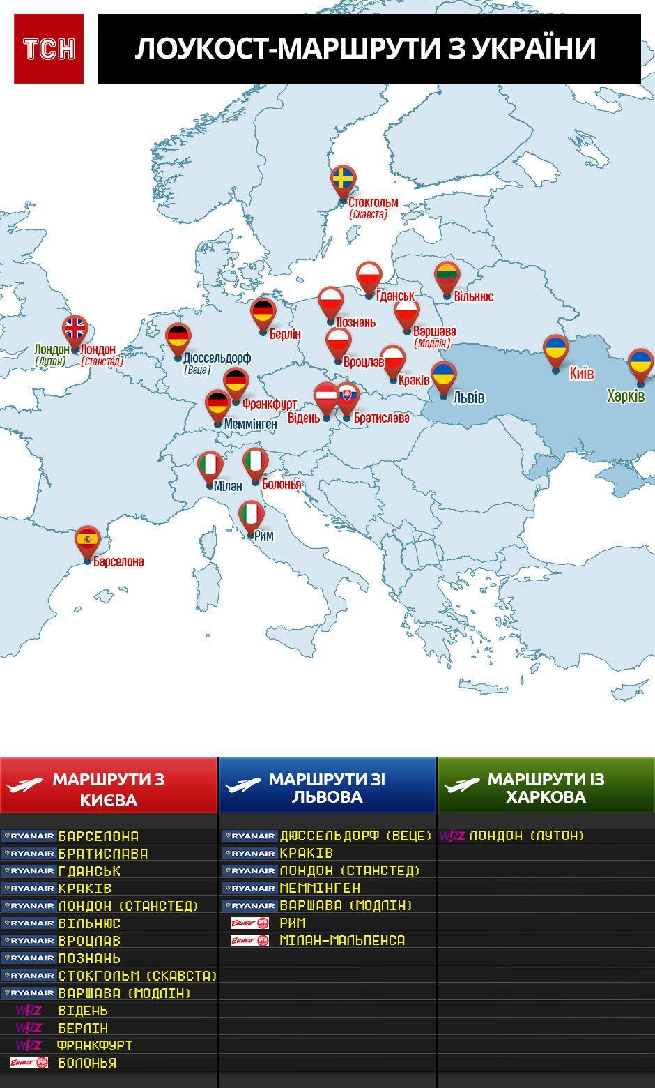 Лоукост-маршрути з Украни. Інфографіка