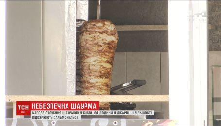 Масове отруєння шаурмою в Києві: постраждало понад 60 осіб