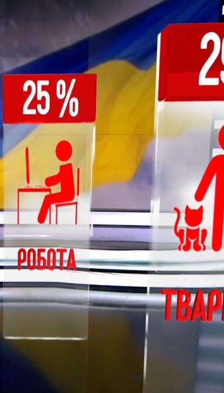 Семья, путешествия, деньги: социологи расспросили украинцев, что приносит им больше всего радости