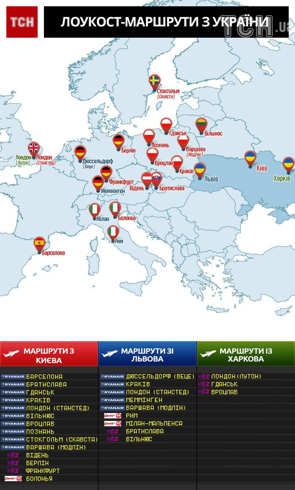лоукости, Wizz Air, інфографіка, іг