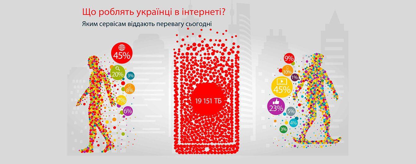 Цифрова еволюція в Україні