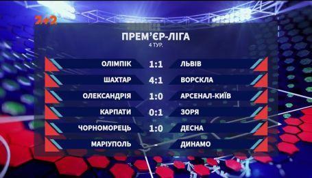 Чемпионат Украины: итоги 4 тура и анонс следующих матчей