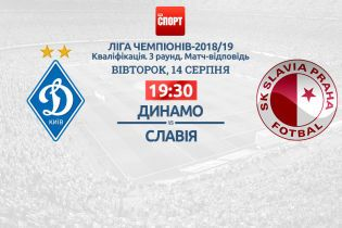 Динамо - Славія - 2:0. Відео матчу Ліги чемпіонів