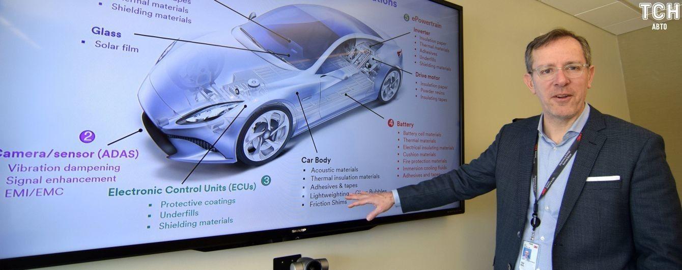 Евросоюз планирует заставить автопроизводителей активнее продвигать электрокары