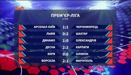 Чемпіонат України: підсумки 5 туру та анонс наступних матчів