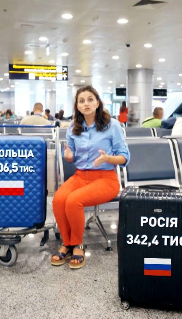 Украина в цифрах. За годы независимости 8 миллионов украинцев покинули страну в поисках заработка