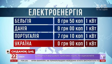 Украинцы платят за коммунальные услуги меньше всех среди европейцев