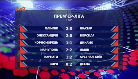 Чемпионат Украины: итоги 6 тура и анонс следующих матчей