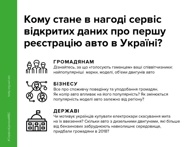 Головний сервісний центр МВС новий сервіс_2