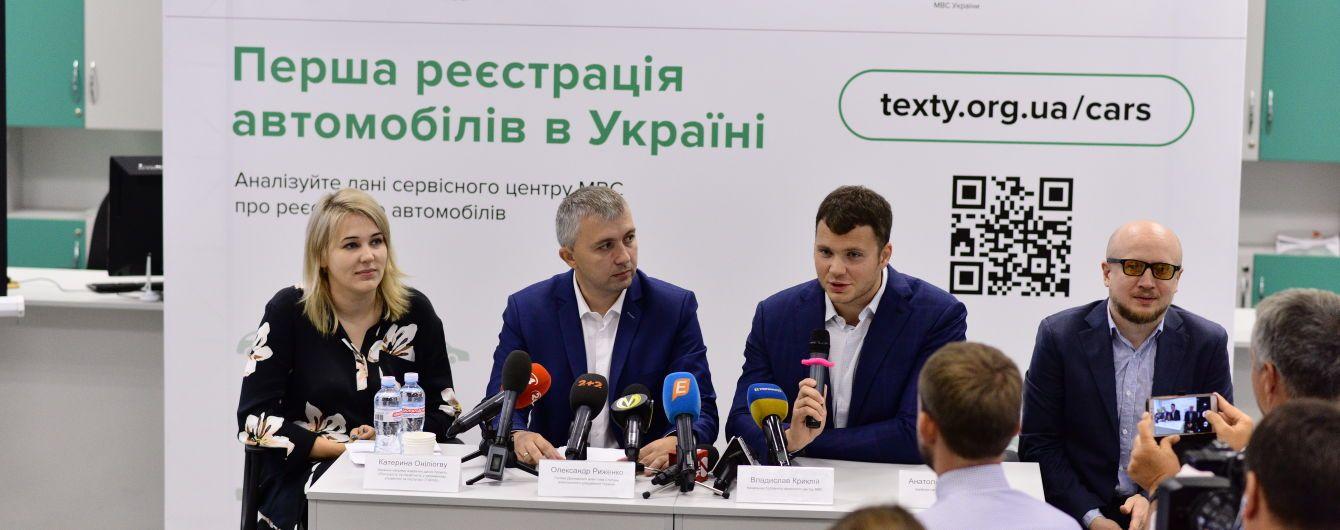 МВД создало сервис с подробной информацией о регистрации авто в Украине