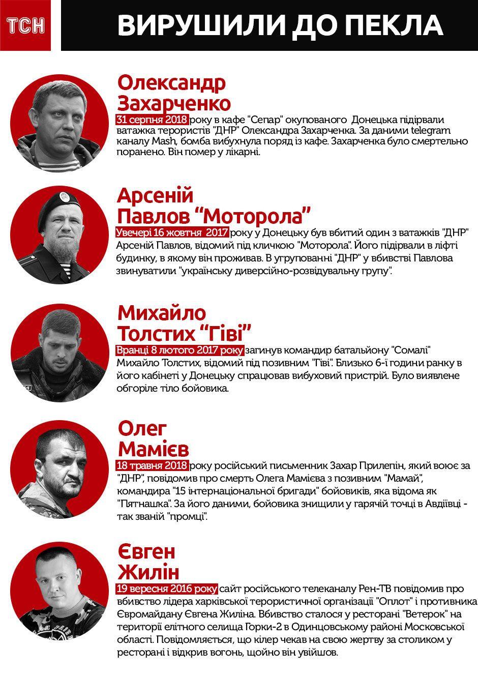 Ватажки бойовиків, вбиті, інфографіка