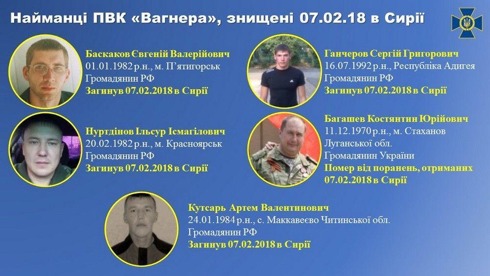 """Загиблі в Сирії найманців ЧВК """"Вагнера""""_3"""