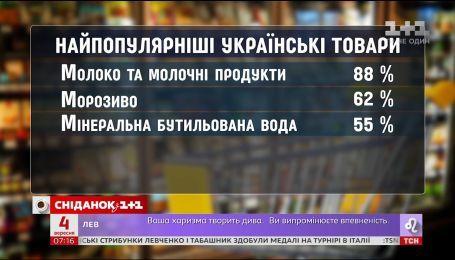 Які вітчизняні товари найчастіше обирають українці - Економічні новини