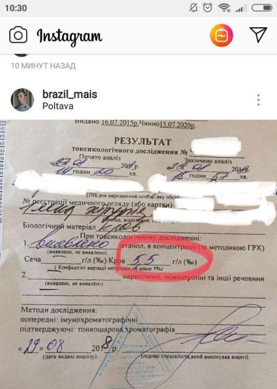 Аналіз крові виявив 5,5 проміле, Полтава