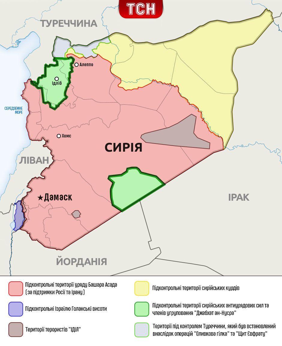 розташування сил в Сирії, інфографіка