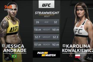 UFC. Джессика Андраде - Каролина Ковалькевич. Видео боя