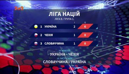 Что ждет сборную Украины в Лиге Наций