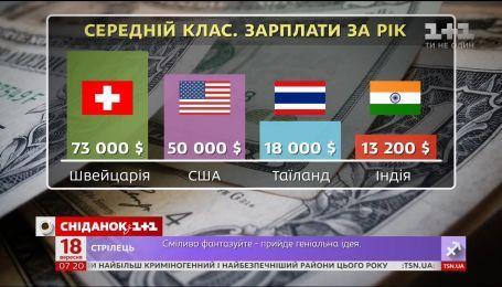 Существует ли в Украине средний класс