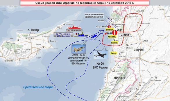 схема польоту російського ІЛ-20 в Сирії