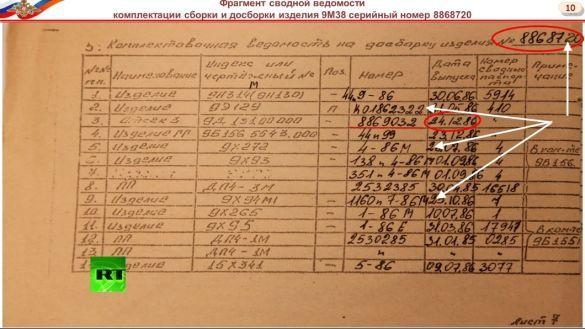 Канигін про фейк міноборони РФ про рейс МН17_02
