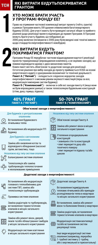 теплореновація інфографіка_2