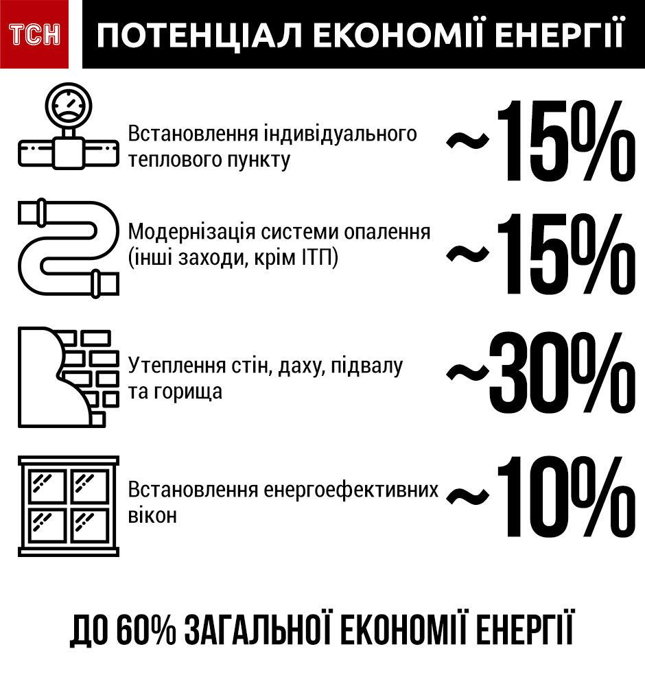теплореновація інфографіка_1