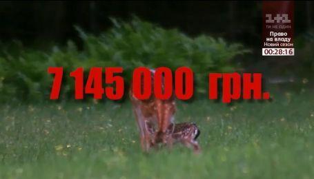 """Продолжение раскрытия тайн резиденции """"Залесье"""": ловушки для зверей"""