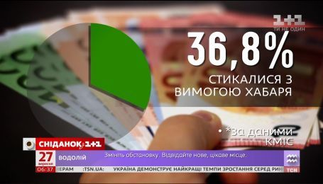 Украинцы борются с коррупцией, но продолжают давать взятки