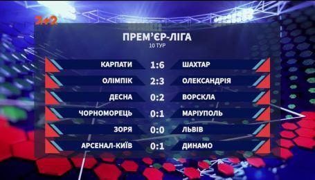 Чемпионат Украины: итоги 10 тура и анонс следующих матчей
