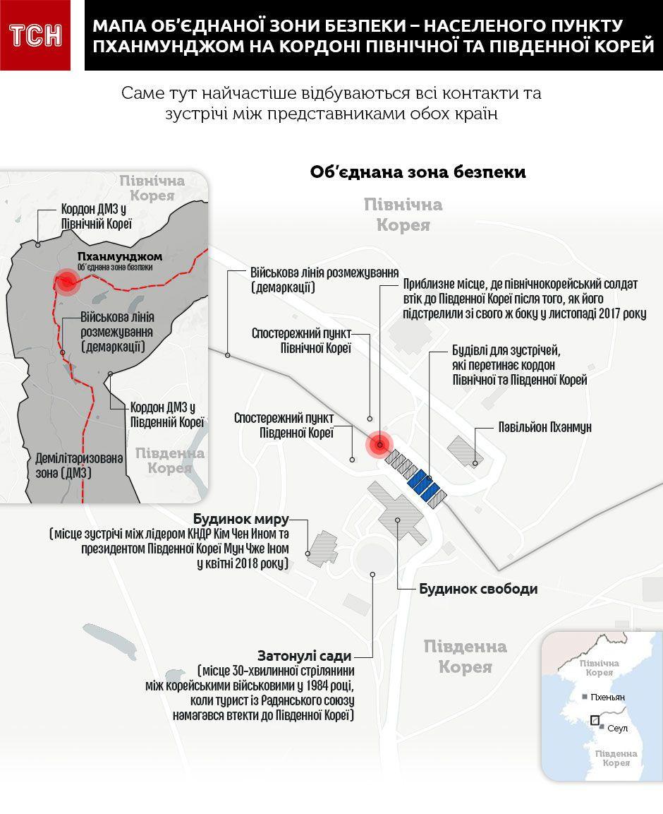 мапа Пханмунджома, Пханмунджом, інфографіка, демілітаризована зона