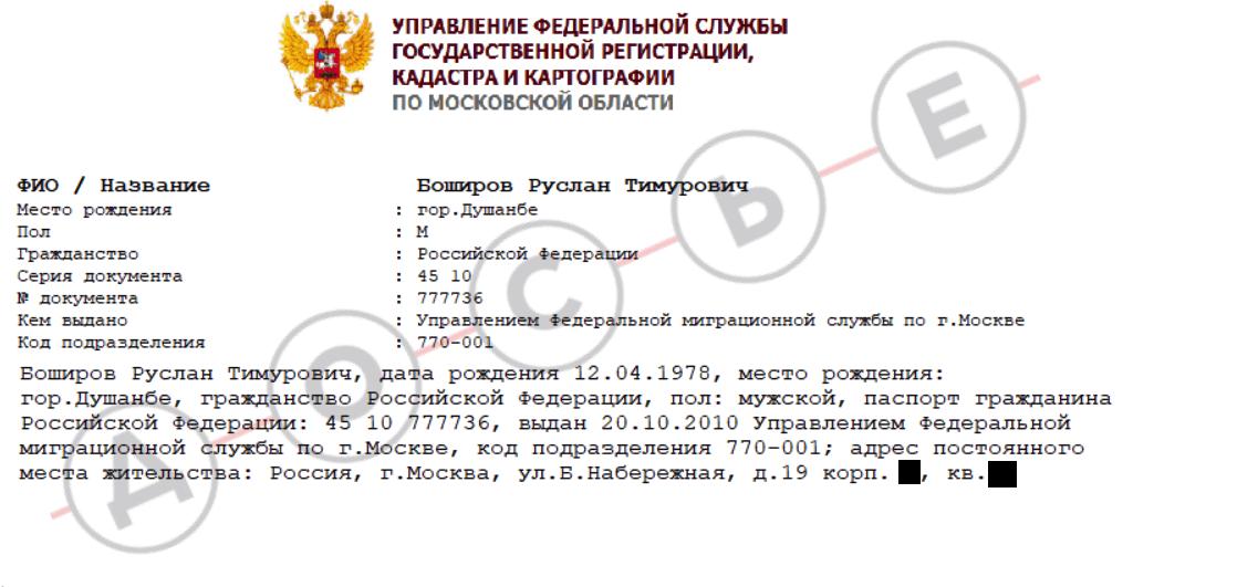Боширов, адреса